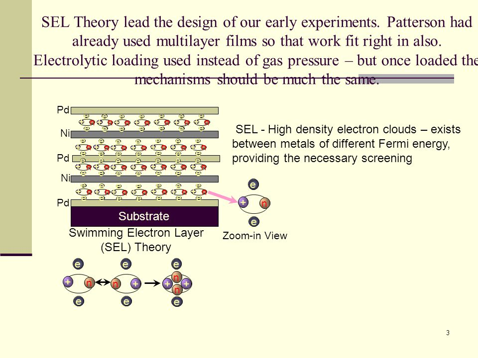 Swimming Electron Layer (SEL) Theory