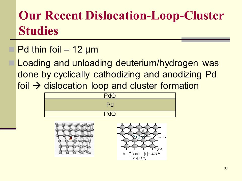 Our Recent Dislocation-Loop-Cluster Studies