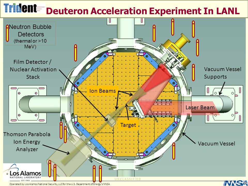 Deuteron Acceleration Experiment In LANL