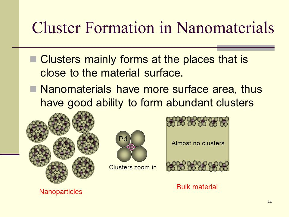Cluster Formation in Nanomaterials