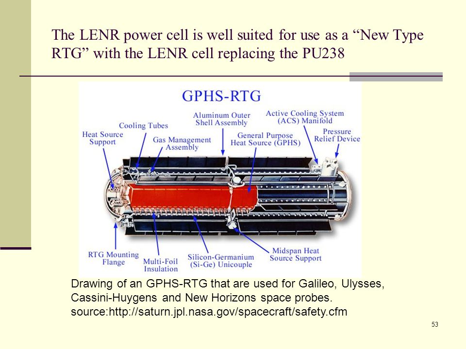 The LENR power cell is well suited for use as a New Type RTG with the LENR cell replacing the PU238