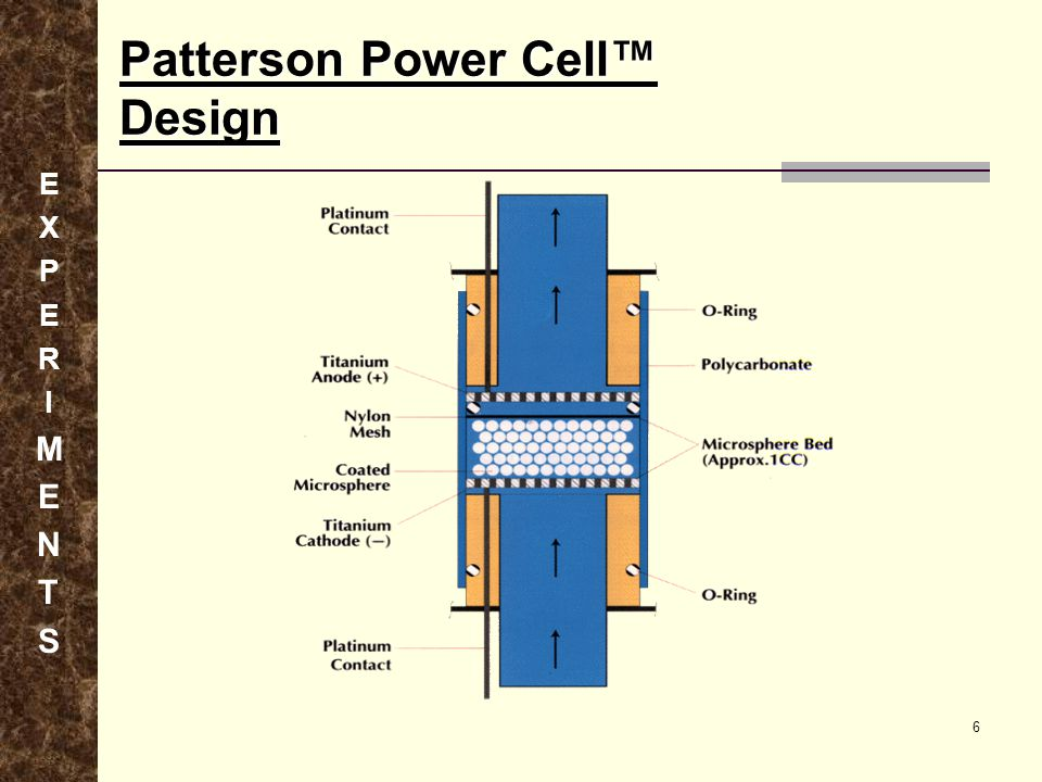 Patterson Power Cell™ Design