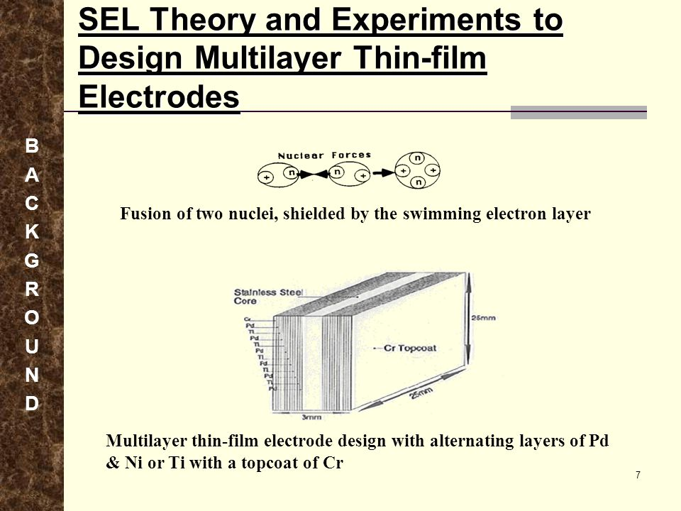 SEL Theory and Experiments to Design Multilayer Thin-film Electrodes