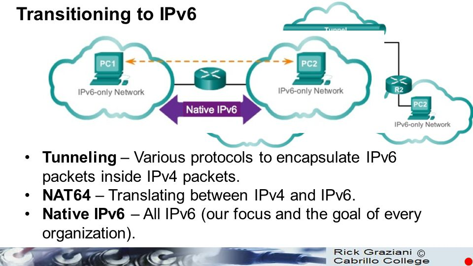 Transitioning to IPv6 Tunneling – Various protocols to encapsulate IPv6 packets inside IPv4 packets.