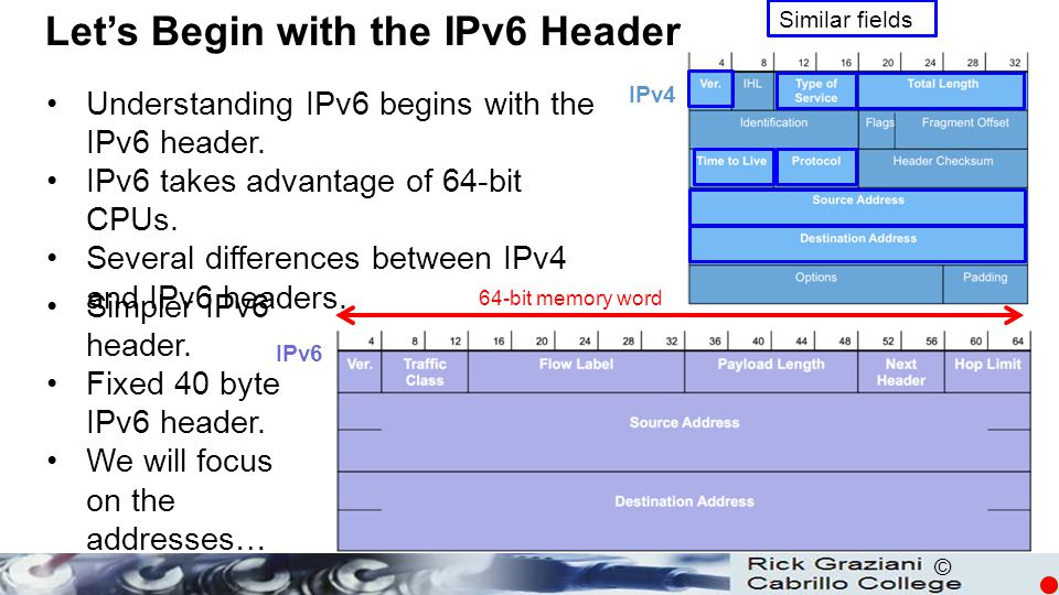 Let's Begin with the IPv6 Header