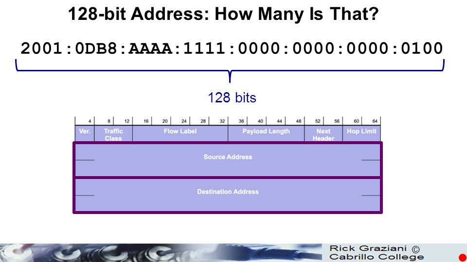 128-bit Address: How Many Is That