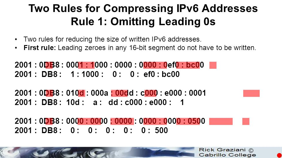 Two Rules for Compressing IPv6 Addresses Rule 1: Omitting Leading 0s