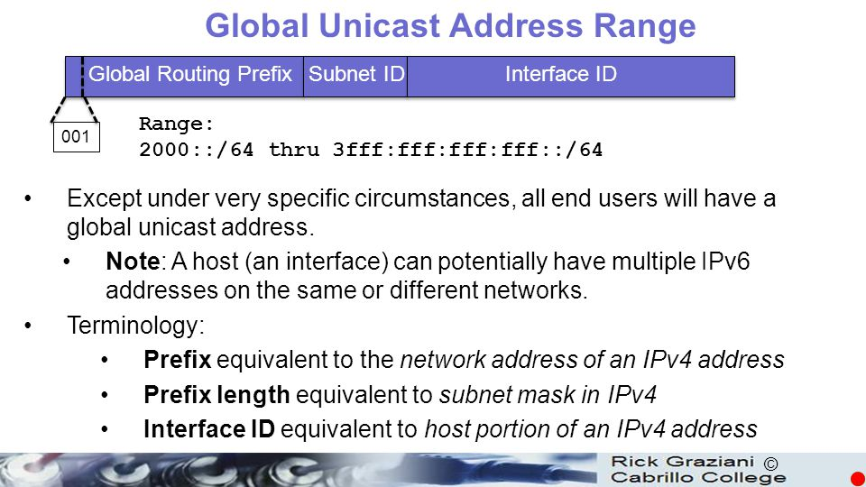 Global Unicast Address Range