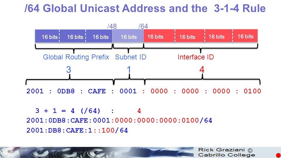 /64 Global Unicast Address and the 3-1-4 Rule