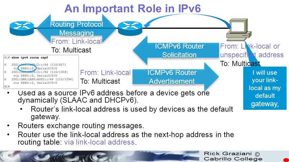 An Important Role in IPv6