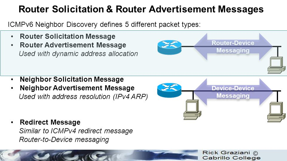 Router Solicitation & Router Advertisement Messages