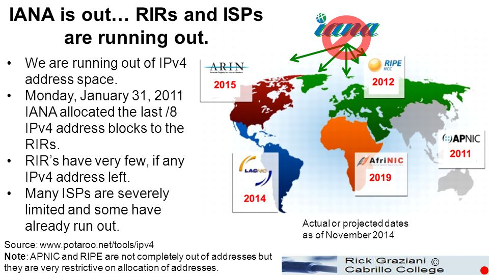 IANA is out… RIRs and ISPs are running out.