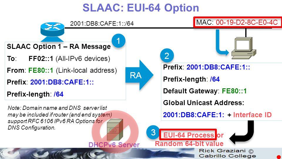SLAAC: EUI-64 Option 1 2 RA 3 MAC: 00-19-D2-8C-E0-4C