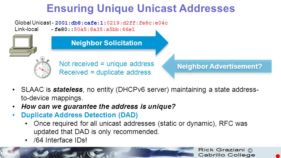 Ensuring Unique Unicast Addresses