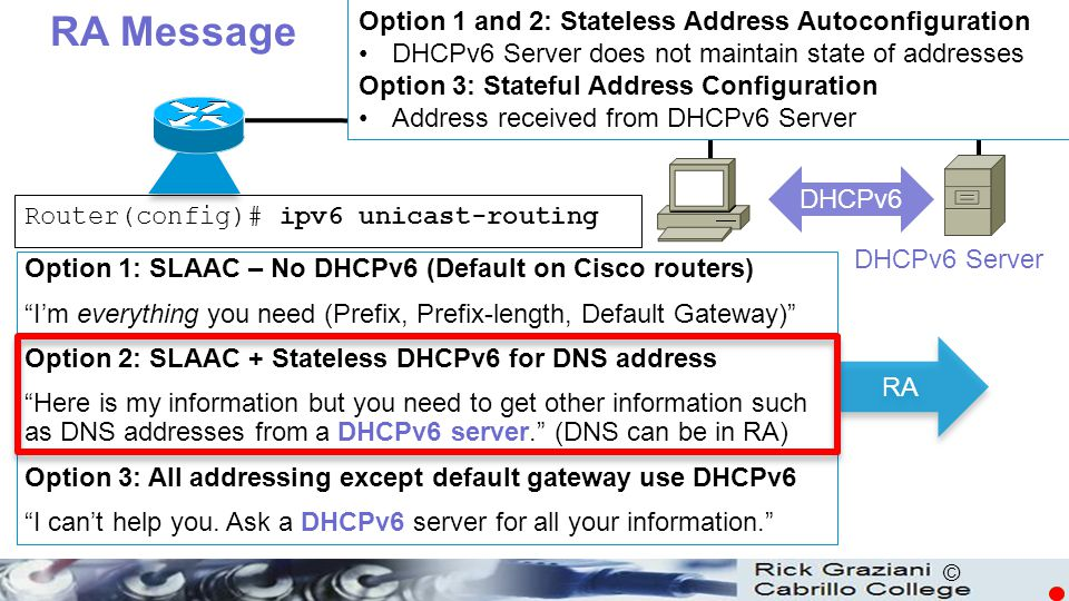 RA Message Option 1 and 2: Stateless Address Autoconfiguration