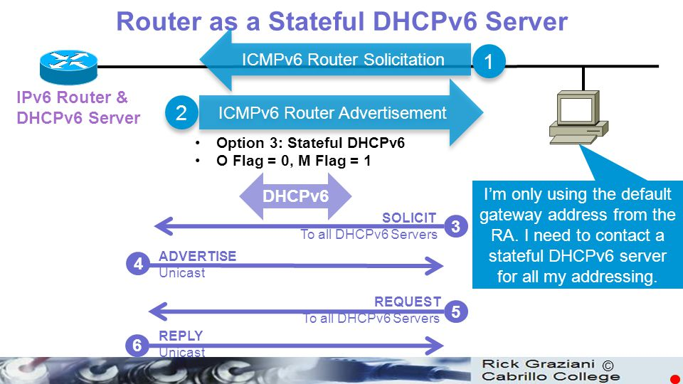 Router as a Stateful DHCPv6 Server
