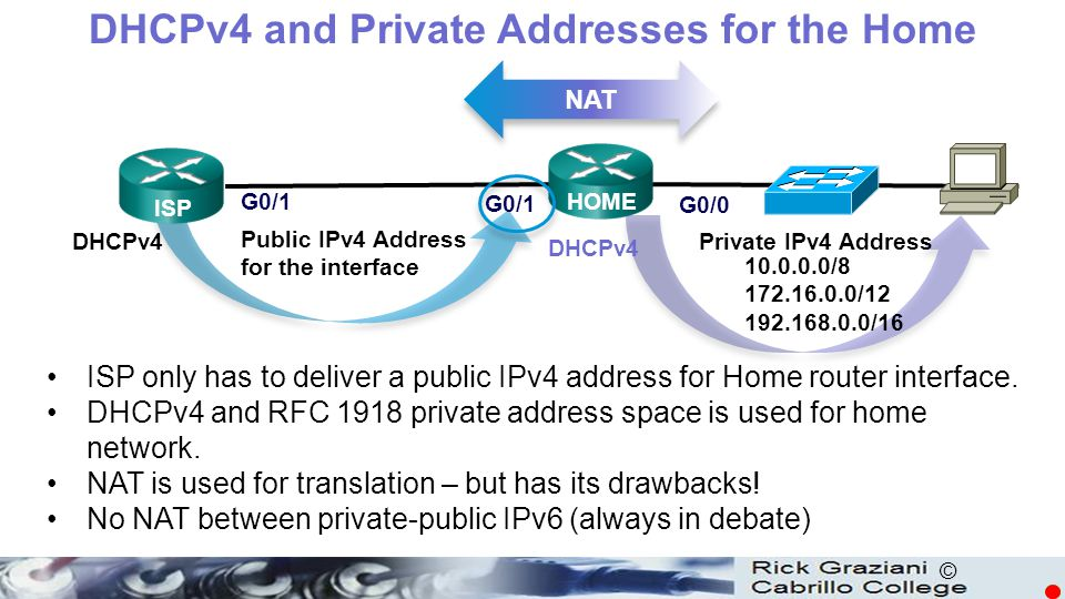 DHCPv4 and Private Addresses for the Home