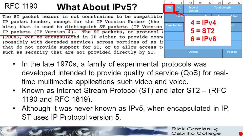 RFC 1190 What About IPv5 4 = IPv4. 5 = ST2. 6 = IPv6.