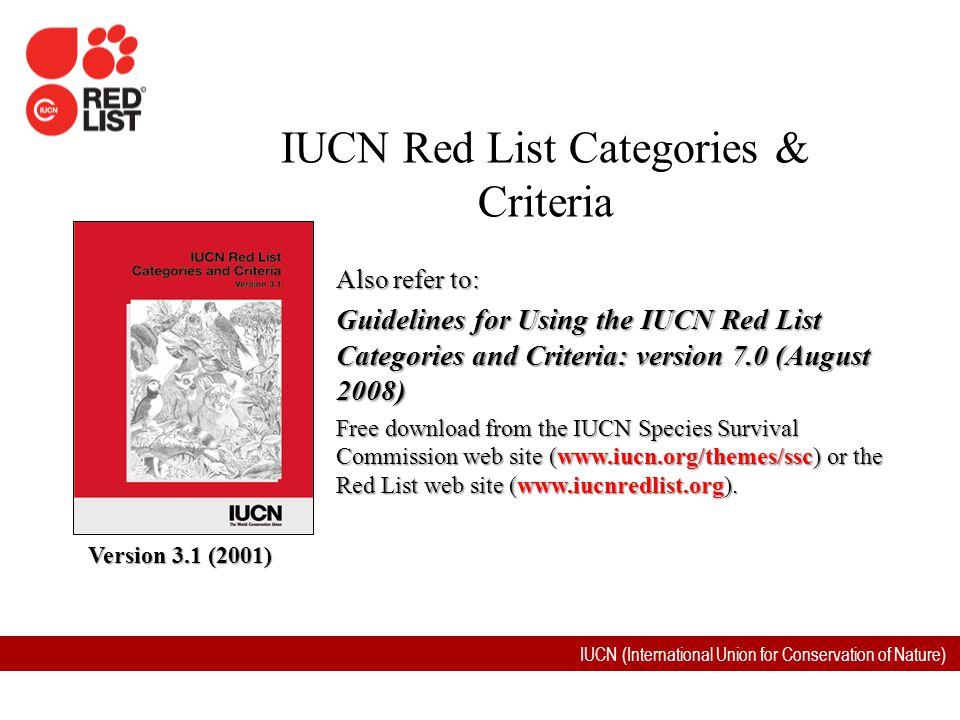 IUCN Red List Categories & Criteria