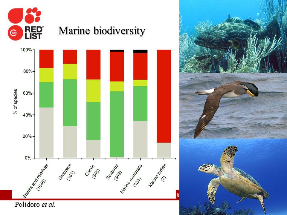 Marine biodiversity Polidoro et al.