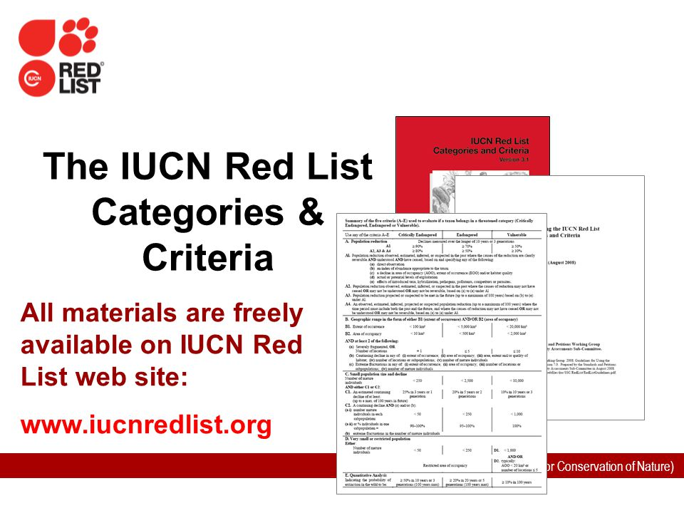 The IUCN Red List Categories & Criteria