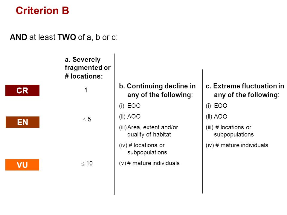 Criterion B AND at least TWO of a, b or c: CR EN VU