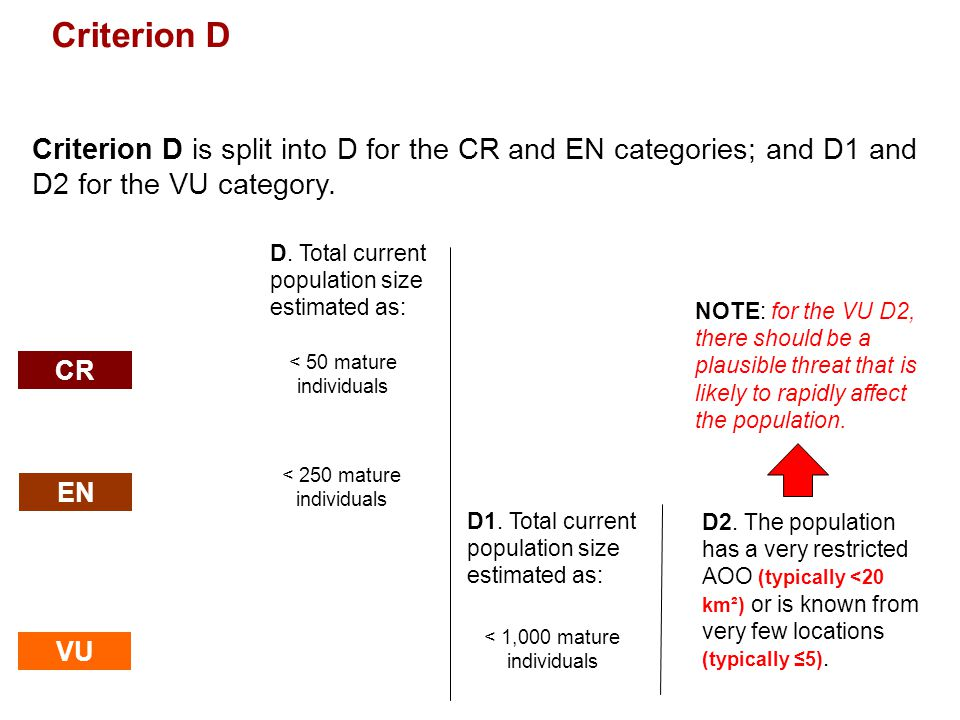 Criterion D Criterion D is split into D for the CR and EN categories; and D1 and D2 for the VU category.