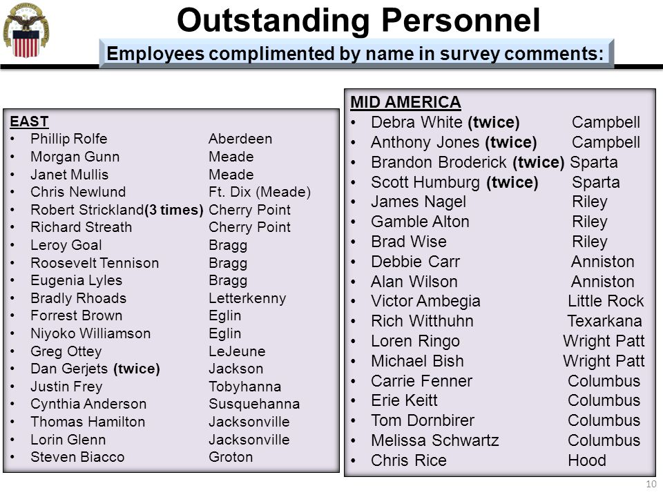 Outstanding Personnel