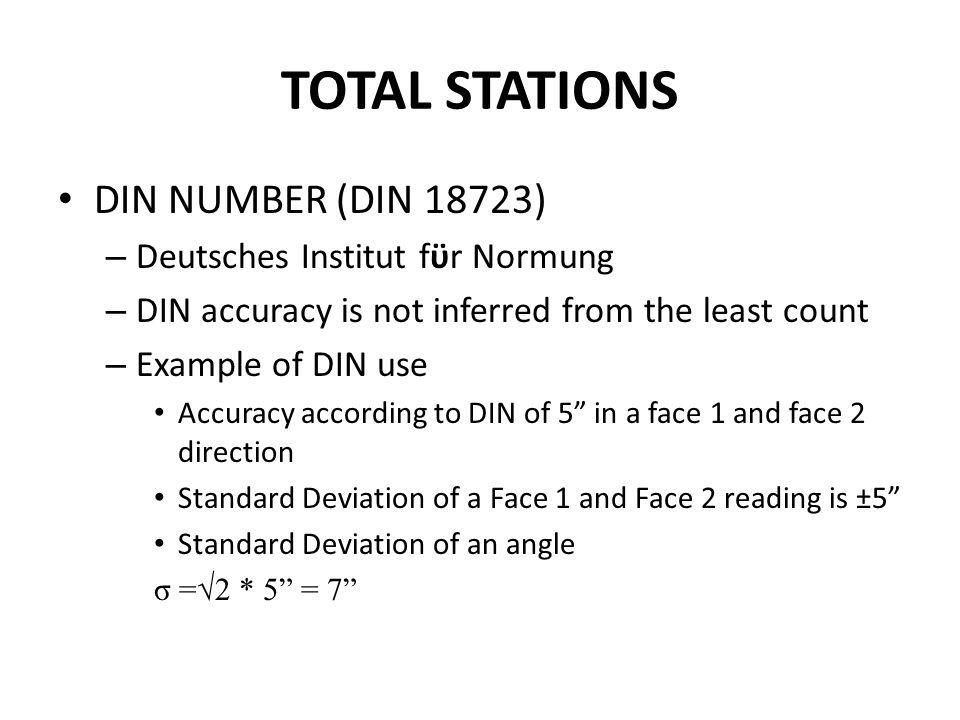 TOTAL STATIONS DIN NUMBER (DIN 18723) Deutsches Institut fϋr Normung