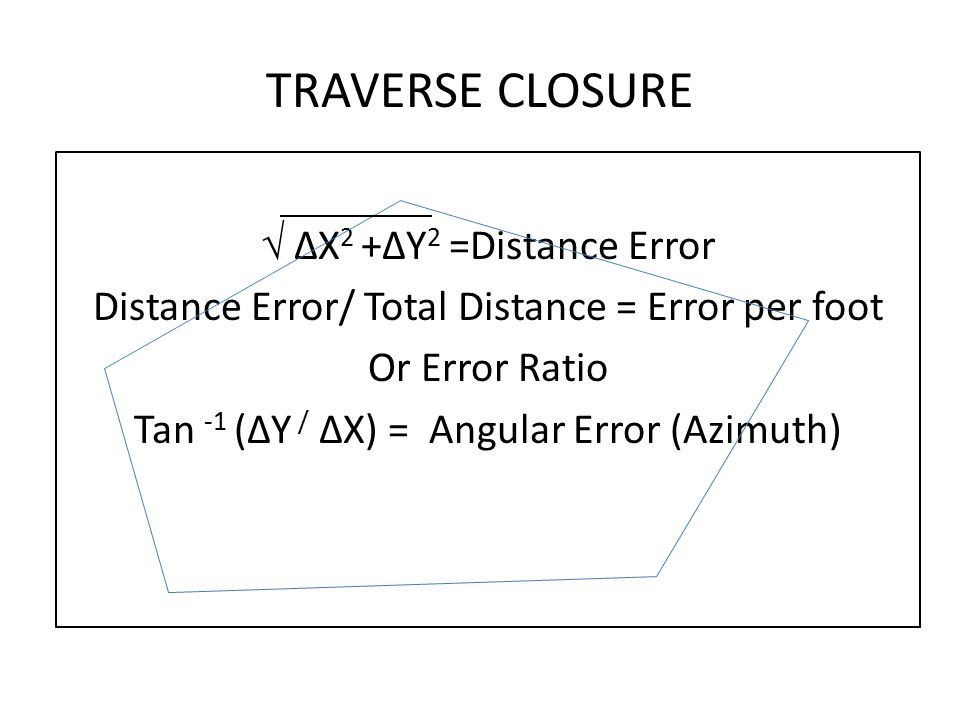 TRAVERSE CLOSURE