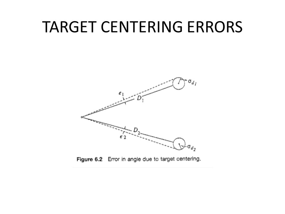 TARGET CENTERING ERRORS