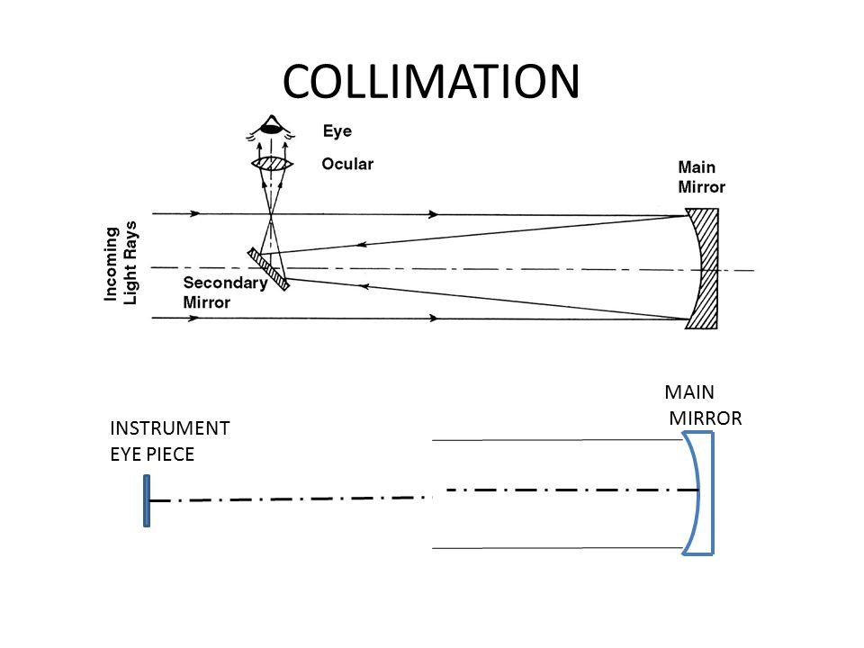 COLLIMATION MAIN MIRROR INSTRUMENT EYE PIECE