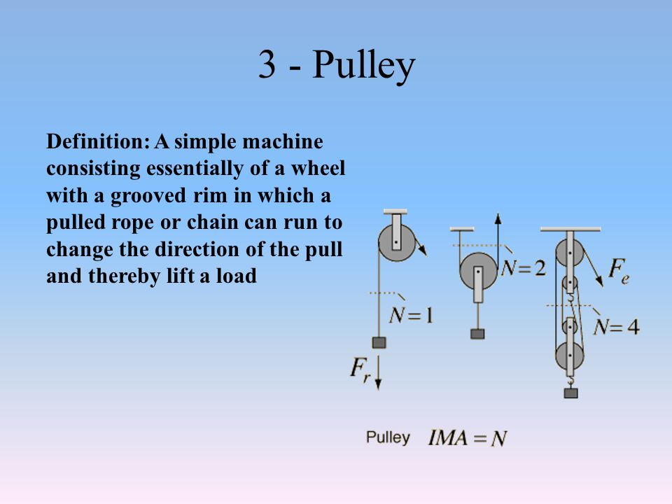 3 - Pulley