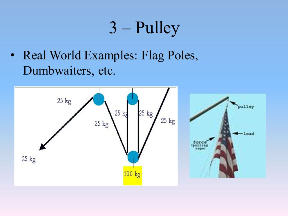 3 – Pulley Real World Examples: Flag Poles, Dumbwaiters, etc.