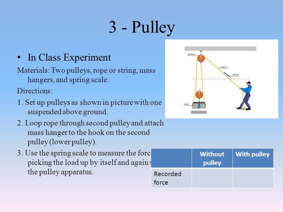 3 - Pulley In Class Experiment