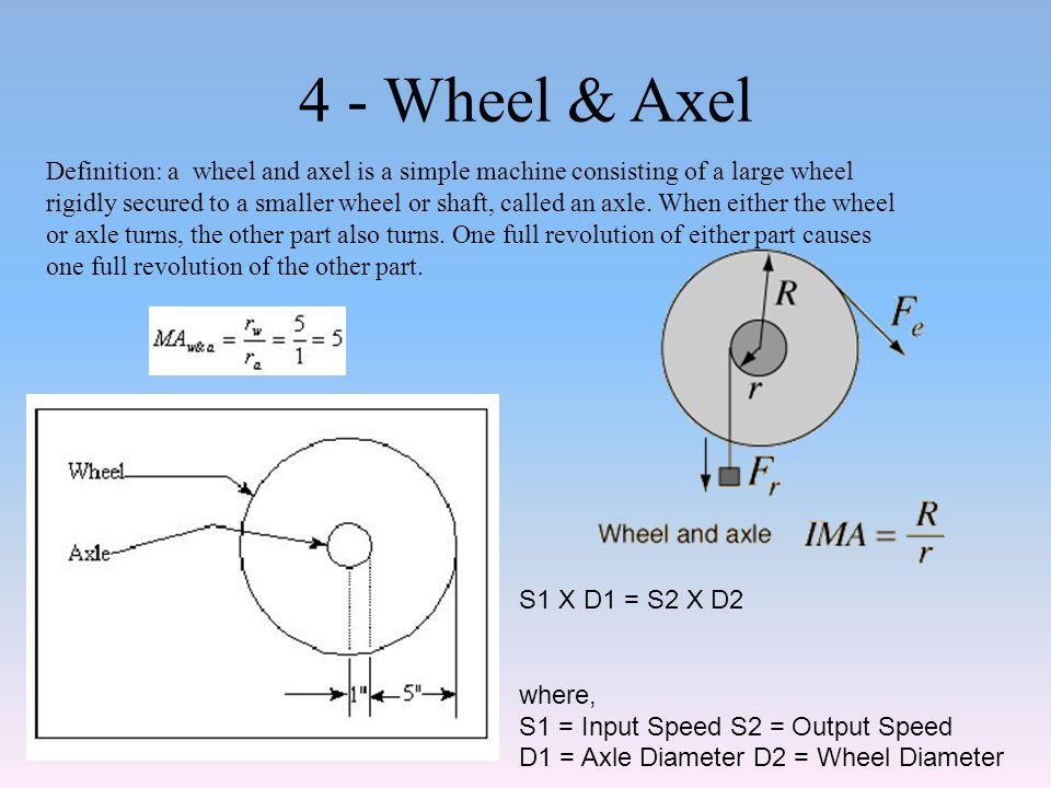 4 - Wheel & Axel