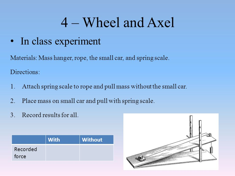 4 – Wheel and Axel In class experiment