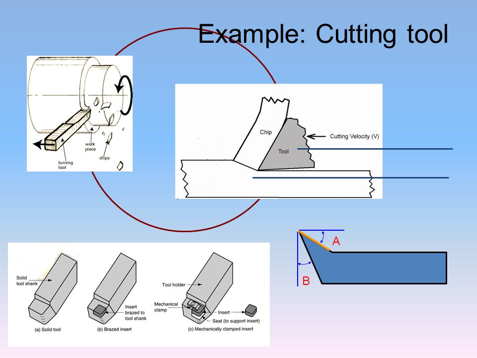 Example: Cutting tool A B 26
