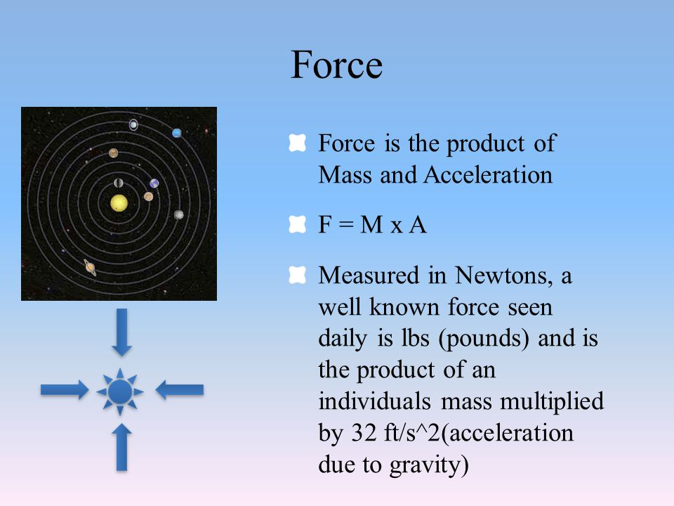 Force Force is the product of Mass and Acceleration F = M x A