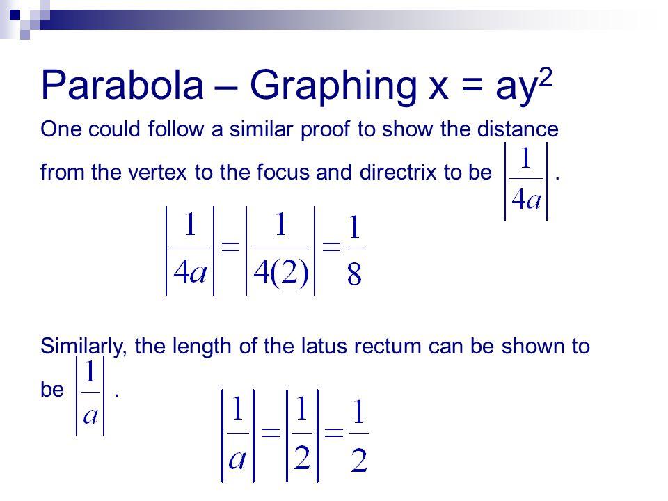 Parabola – Graphing x = ay2