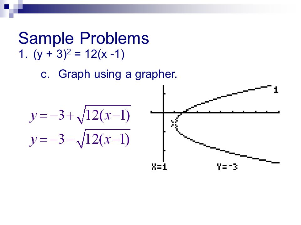 Sample Problems 1. (y + 3)2 = 12(x -1) c. Graph using a grapher.