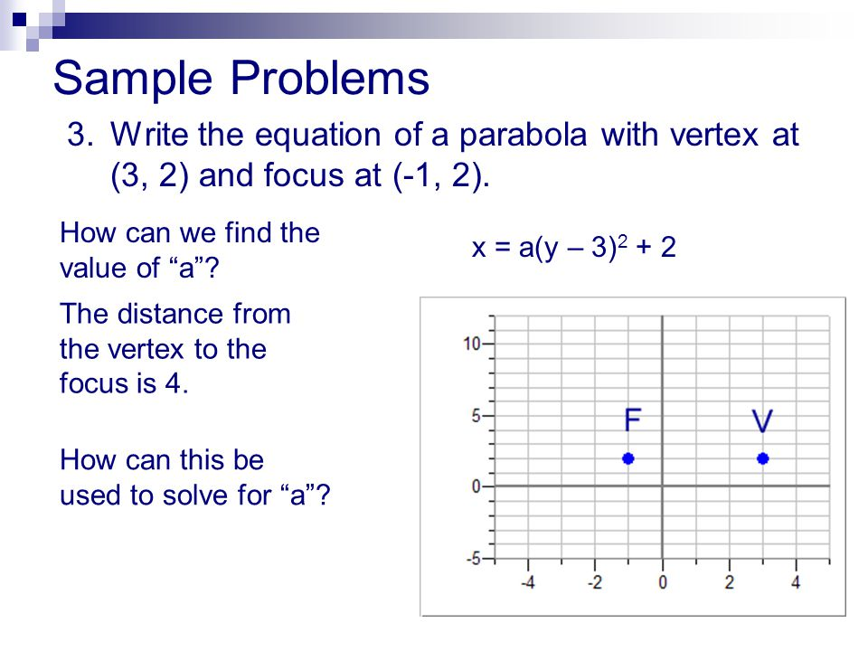 Sample Problems 3. Write the equation of a parabola with vertex at (3, 2) and focus at (-1, 2). How can we find the value of a