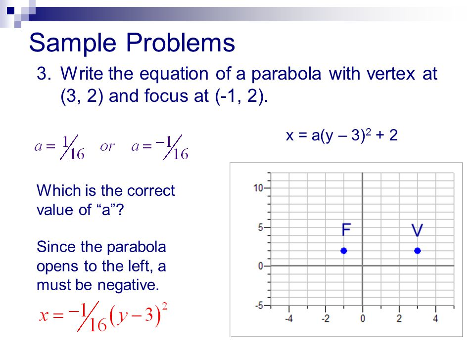 Sample Problems 3. Write the equation of a parabola with vertex at (3, 2) and focus at (-1, 2). x = a(y – 3)2 + 2.
