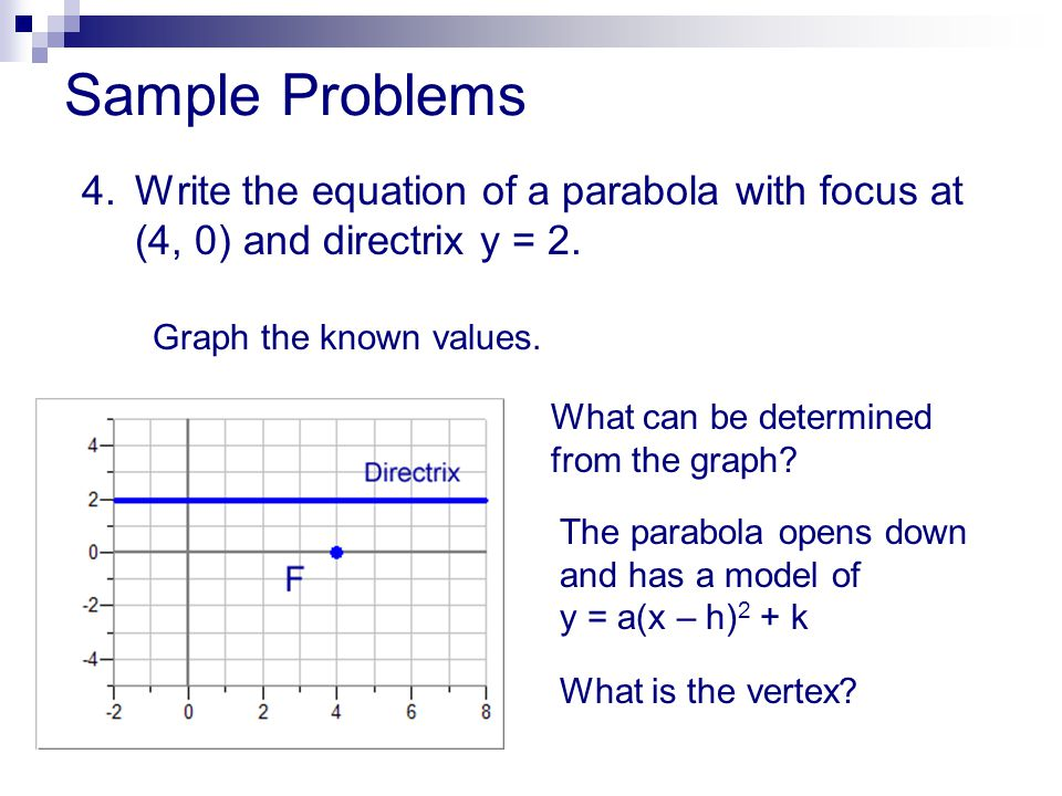 Sample Problems 4. Write the equation of a parabola with focus at (4, 0) and directrix y = 2. Graph the known values.
