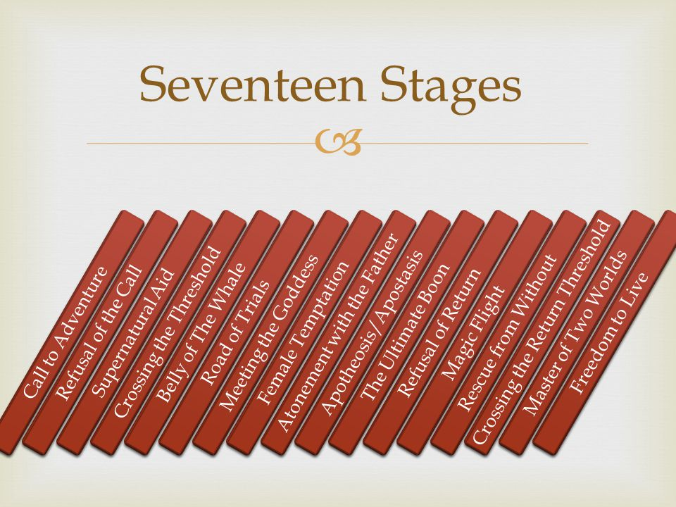 Seventeen Stages Call to Adventure Refusal of the Call