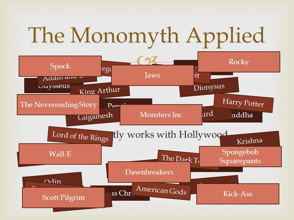 The Monomyth Applied Vogler mostly works with Hollywood. Poseidon