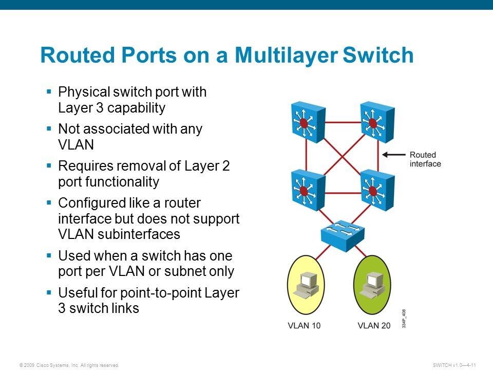Routed Ports on a Multilayer Switch
