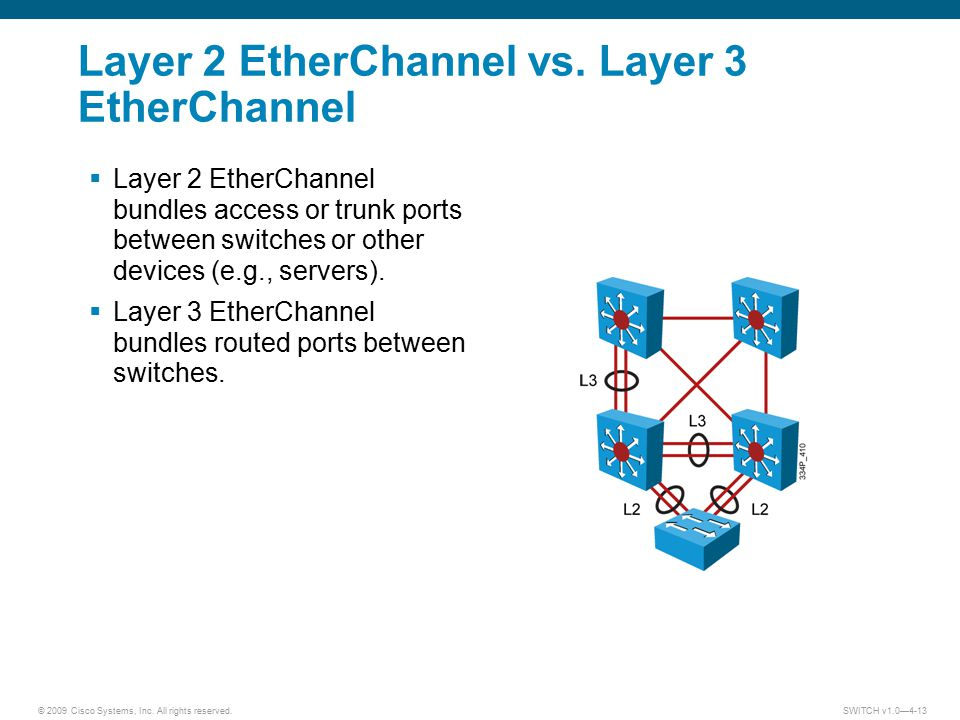 Layer 2 EtherChannel vs. Layer 3 EtherChannel