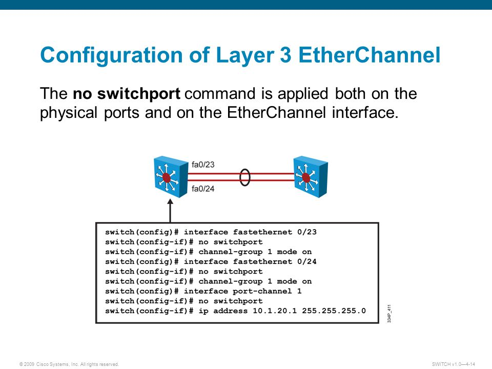 Configuration of Layer 3 EtherChannel