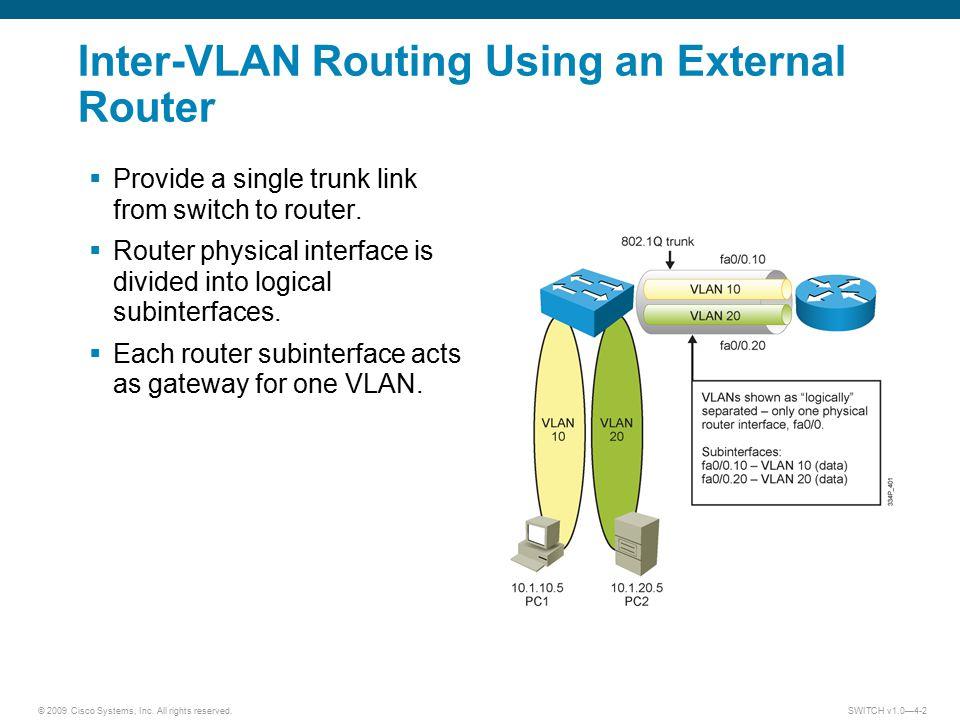 Inter-VLAN Routing Using an External Router